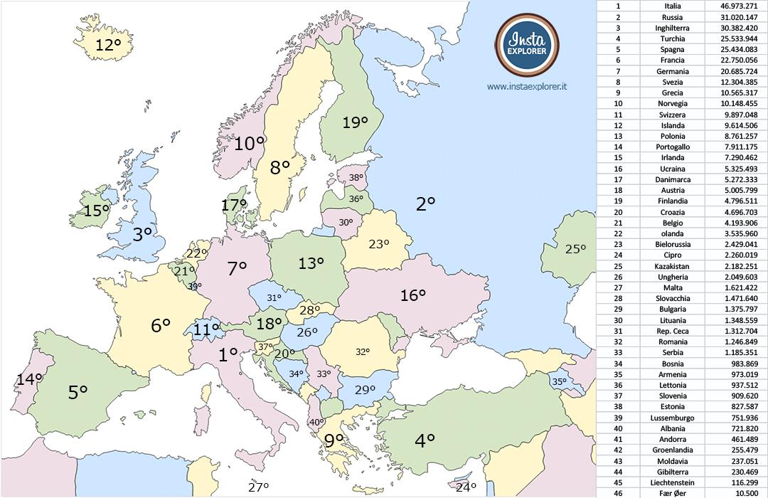 europemax18